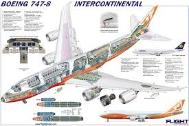 747 8 Intercontinental Seating Chart Boeing 747 8 Intercontinental Cutaway Diagram Boeing