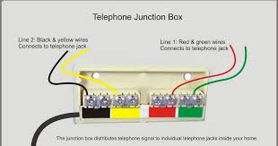 fix your home telephone junction box