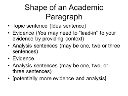 shape of an academic paragraph topic sentence idea sentence  1 shape of an academic paragraph topic