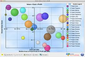 New Center Axes Preferences Bubble Chart Pro V 6 1 Preview