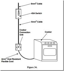 fixed appliance and socket circuits the electric cooker electric Electric Oven Wiring fixed appliance and socket circuits 0868 electric oven wiring diagram