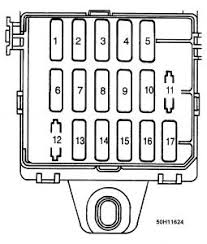 mitsubishi mirage fuse box diagram schematic needed fuse panel is beneath instrument panel to the left of the steering column