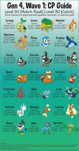 Pokemon Chart Gen 4 Shinx Evolution Chart Pokemon Go Www Bedowntowndaytona Com