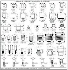 lighting e12 light bulbs bulb base sizes lamp lighting ideas hash canada