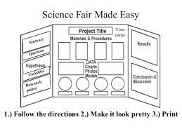 How To Make A Chart For A Science Fair Project Science Project Research Paper Fair Made Easy Abstract