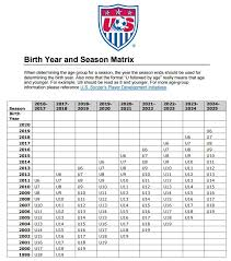 Us Soccer Standards Chart Us Youth Soccer Age Matrix