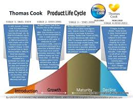 Situational Analysis Of Thomas Cook Pdf Free Download