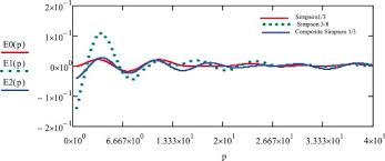 Proceedings of the Royal Society of London A  Mathematical as well  furthermore Intel Core 2 Duo E8600 Breaks the 6 GHz Barrier   TechPowerUp likewise Patent WO2013078286A1   Methods for stimulating hematopoietic further Proceedings of the Royal Society of London A  Mathematical together with Crack nucleation in a nickel superalloy   Proceedings of the Royal further Chemistry Archive   March 09  2017   Chegg furthermore  as well  further 10 ความร้อน furthermore Proceedings of the Royal Society of London A  Mathematical. on 13 333x10