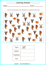 Printable Tally Chart Or Frequency Chart Worksheets For