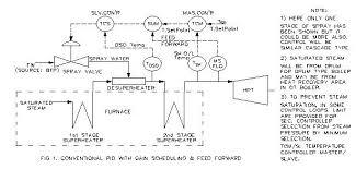 steam boiler wiring diagram Steam Boiler Wiring Diagram burnham steam boiler wiring diagram oil fired steam boiler wiring diagram