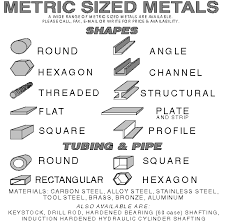 Metric Rectangular Tubing Size Chart Maryland Metrics Metal Shapes