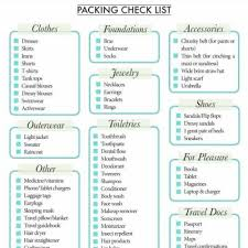 Packing List For Summer Vacation Summer Vacation Packing List Packing Tip Junkie