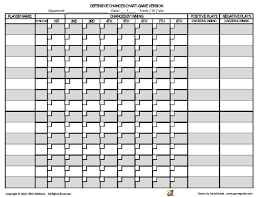 How To Chart A Football Game Coach Submitted Charts