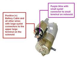 chevy starter solenoid wiring diagram wiring diagram starter solenoid wiring diagram chevy auto