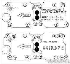 ford v8 engine identification fordification com 351 Cleveland Firing Order Diagram Ford 351 Engine Diagram #17