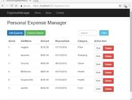 Asp Net Core Chart Control Asp Net Core Expense Manager Using Ef Core And Highcharts