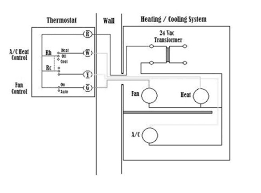 mobile home thermostat wiring diagram tamahuproject org 4 wire thermostat blue wire at Basic Thermostat Wiring