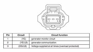 ford crown victoria alternator wiring diagrams so only one regulator connector is used in these cars since the police mitsubishi alternator uses the same electrical connector as the civilian 6g