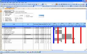 Best Gantt Chart Template For Excel Easybusinessfinance Net