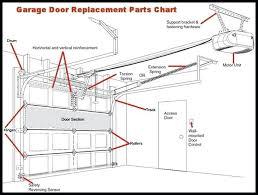 install garage door springs installing garage door springs safety cable install garage door springs