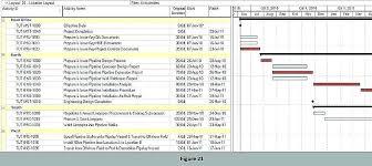 Professional Calendar Template Perfect Marketing Calendar Template
