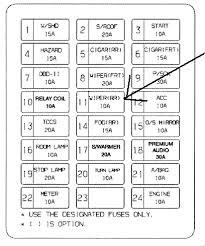 2006 e250 fuse diagram on 2006 images free download wiring diagrams 2006 Ford E150 Fuse Box Diagram 2006 e250 fuse diagram 11 2006 ford van fuse box diagram ford van fuse panel 2006 ford e250 fuse box diagram
