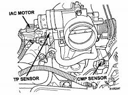 chrysler pacifica 3 5 engine diagram chrysler automotive wiring 61 cr04pacif pd 335a chrysler pacifica engine diagram 61 cr04pacif pd 335a