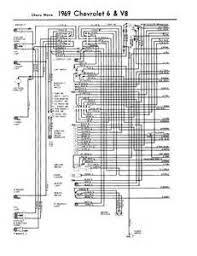 similiar diagram of 1970 nova keywords 1970 chevy nova wiring diagram 1970 wiring diagram for all component