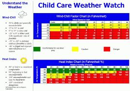 Infant Fever Chart Temps Gif Sample Biodata With Infant