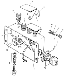 land rovercar wiring diagram on land rover defender harness wiring diagram