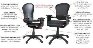 home office chair money. Best Home Office Chair For The Money Sit Pain Free And Stop Ergonomic M