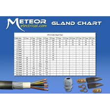 Swa Gland Chart Swa Gland Chart Electrical News Meteor Electrical Ltd