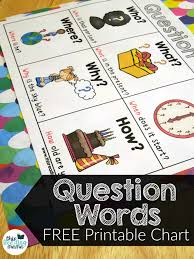 Free Question Words Chart Reciprocal Teaching