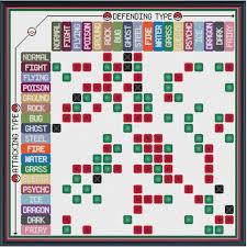 Fairy Type Chart