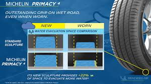 The New Michelin Primacy 4 Tyre Kwik Fit