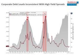 Corporate Bond Spreads Chart Gundlachs Warning To Corporate Bond Investors Zero Hedge