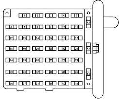 2001 ford econoline e350 fuse box diagram vehiclepad 1998 ford 2001 e350 fuse box diagram fixya