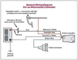 trailer brake battery wiring diagram wiring diagram wiring diagram for trailer breakaway box the
