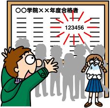 日本 大学 解答 速報