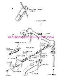 bathtub faucet drips 2 and 3 handle bath tub and shower faucet repair faucet delta bathtub
