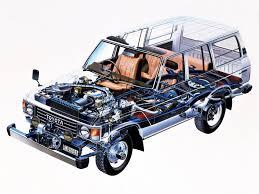 Front panel Toyota Land Cruiser 60 VX Turbo High Roof (HJ61V ...