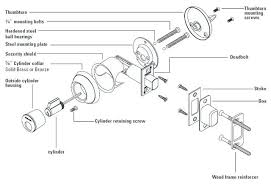 Door Locks Parts Diagram Door Lock Assembly Diagram Cross Section Of