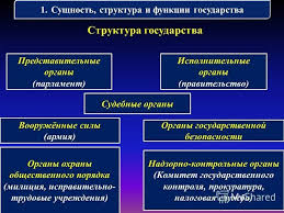 Презентация на тему АКАДЕМИЯ УПРАВЛЕНИЯ ПРИ ПРЕЗИДЕНТЕ  18 1