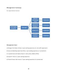 online sales business plan sample business plan online shop