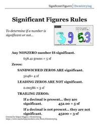 sig figs google sheets 1 powerpoint slide of rounding significant figures free tpt high