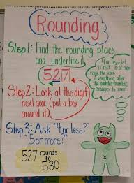 Rounding Anchor Chart 4th Grade Pin By Jacqueline Stehle On Classroom Math Math Anchor