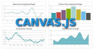 Responsive Jquery Chart Plugin Canvas Js
