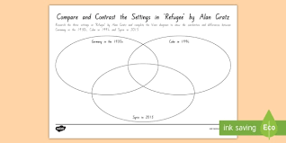 Three Way Venn Diagram Printable Free Term 1 Week 2 Year 7 And 8 Chapter Chat Compare And