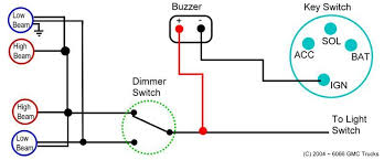 lutron 3 way led dimmer wiring diagram images led dimmer gmc dimmer switch wiring diagram diagrams for automotive