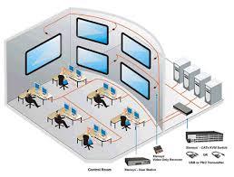 xtr 11 u remote user kvm station catx vga usb ps2 keyboard rose xtr 11 u application diagram